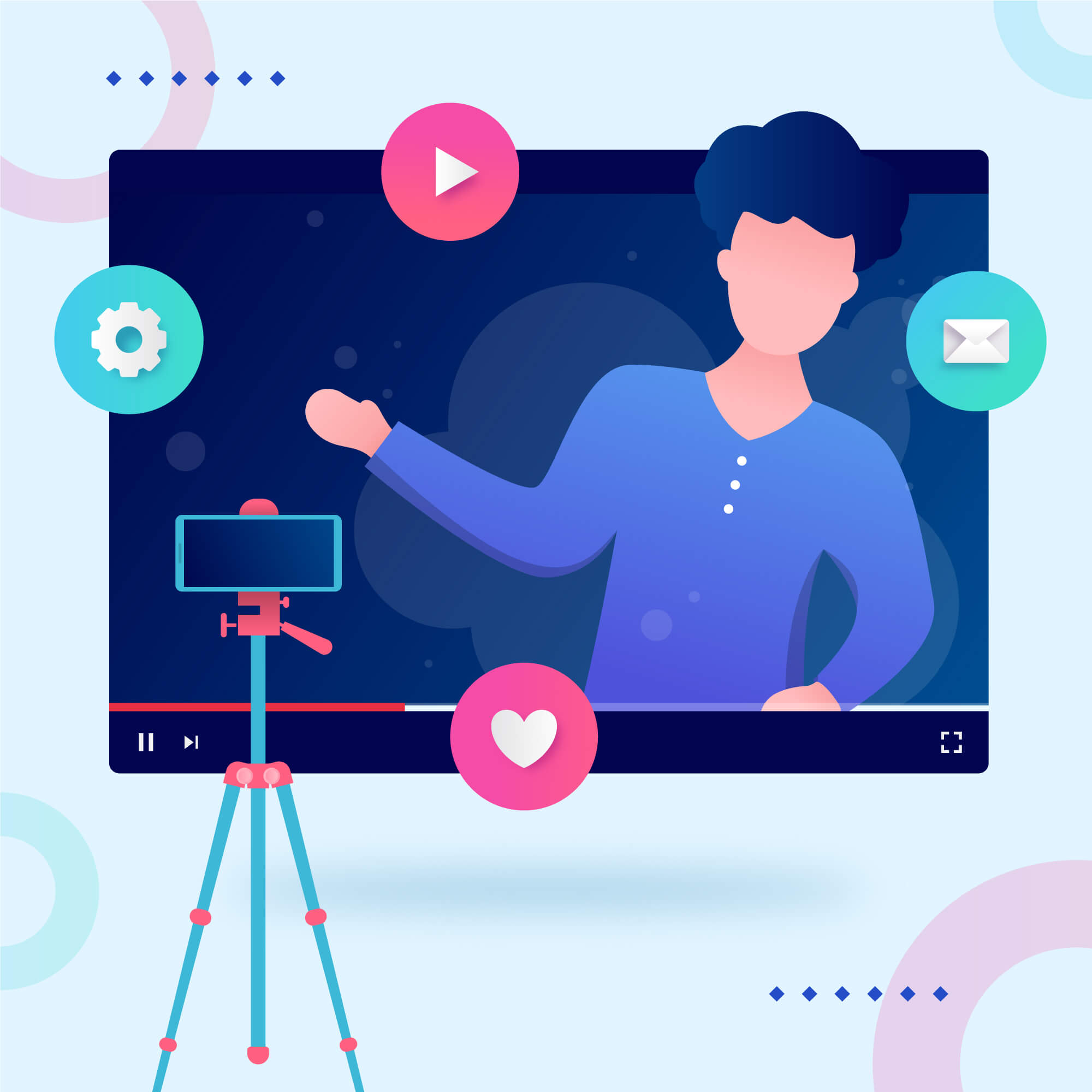 The complete guide to start creating videos for your business